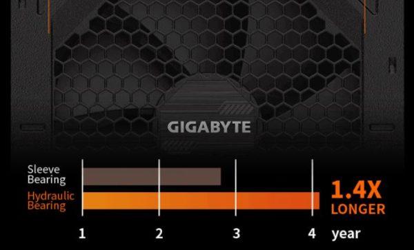 GIGABYTE GP-P1000GM image 04